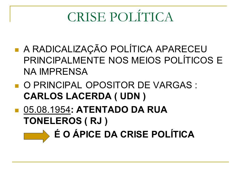 É O ÁPICE DA CRISE POLÍTICA