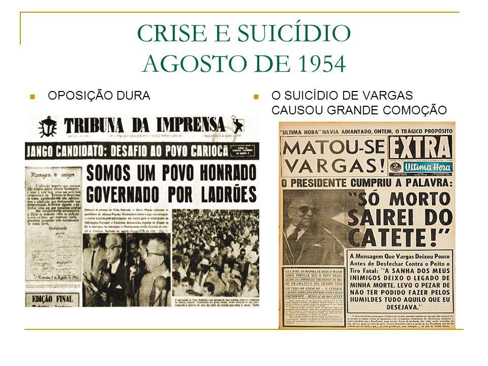CRISE E SUICÍDIO AGOSTO DE 1954