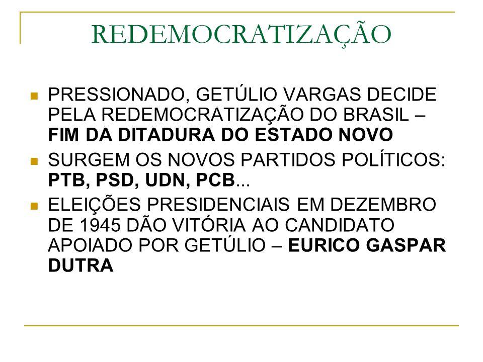 REDEMOCRATIZAÇÃO PRESSIONADO, GETÚLIO VARGAS DECIDE PELA REDEMOCRATIZAÇÃO DO BRASIL – FIM DA DITADURA DO ESTADO NOVO.
