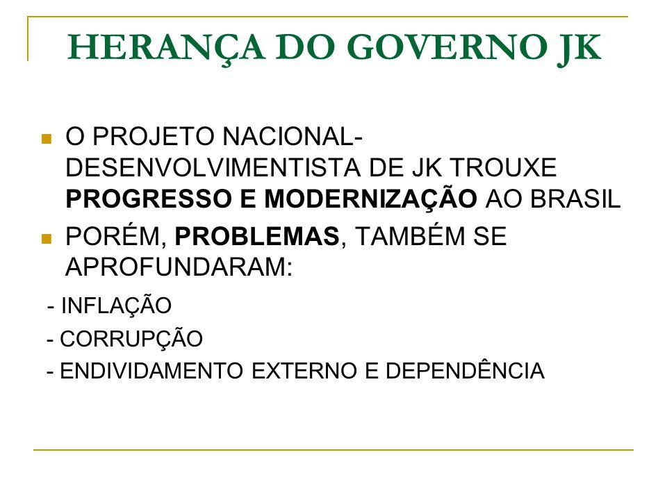 HERANÇA DO GOVERNO JK O PROJETO NACIONAL-DESENVOLVIMENTISTA DE JK TROUXE PROGRESSO E MODERNIZAÇÃO AO BRASIL.