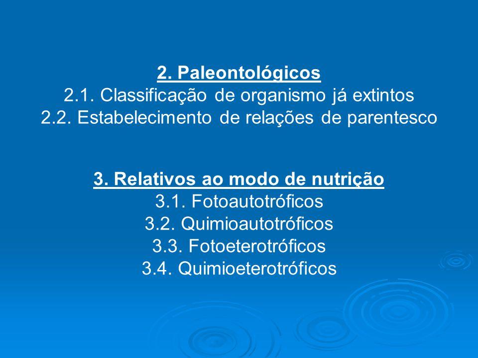 2.1. Classificação de organismo já extintos