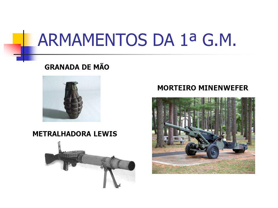 ARMAMENTOS DA 1ª G.M. GRANADA DE MÃO MORTEIRO MINENWEFER