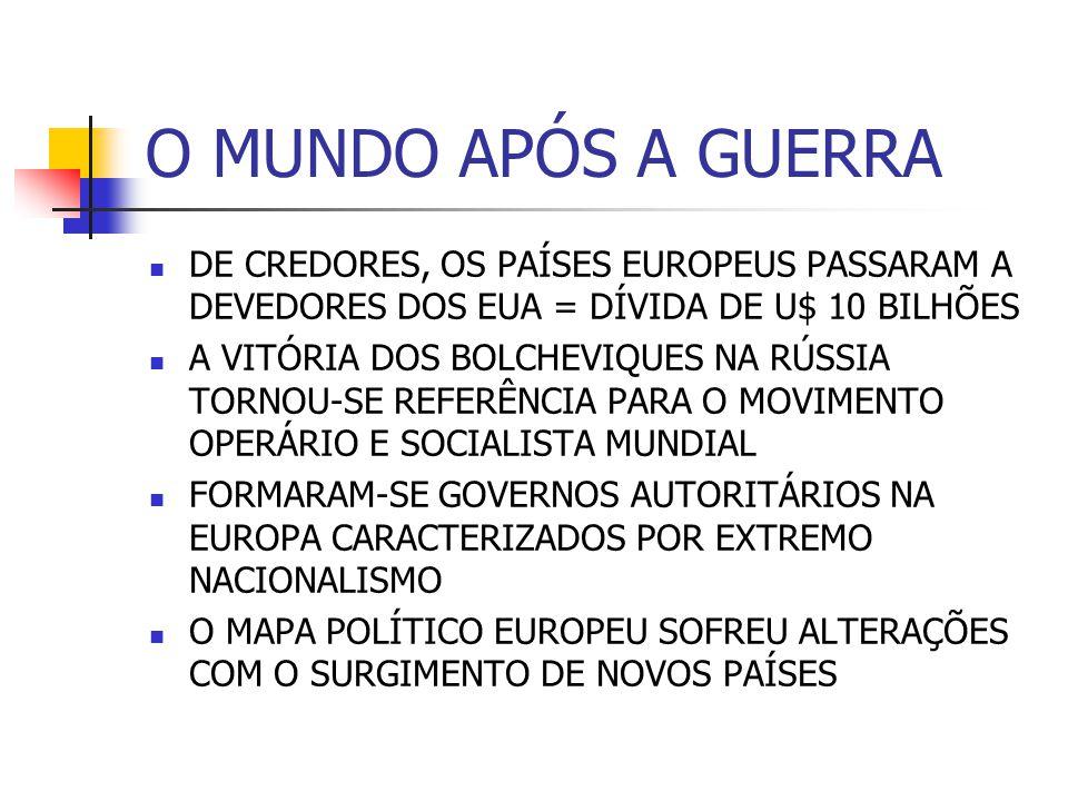 O MUNDO APÓS A GUERRA DE CREDORES, OS PAÍSES EUROPEUS PASSARAM A DEVEDORES DOS EUA = DÍVIDA DE U$ 10 BILHÕES.