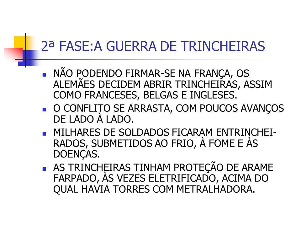 2ª FASE:A GUERRA DE TRINCHEIRAS