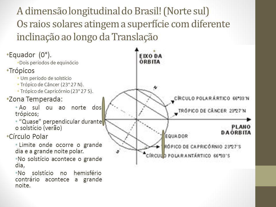 A dimensão longitudinal do Brasil