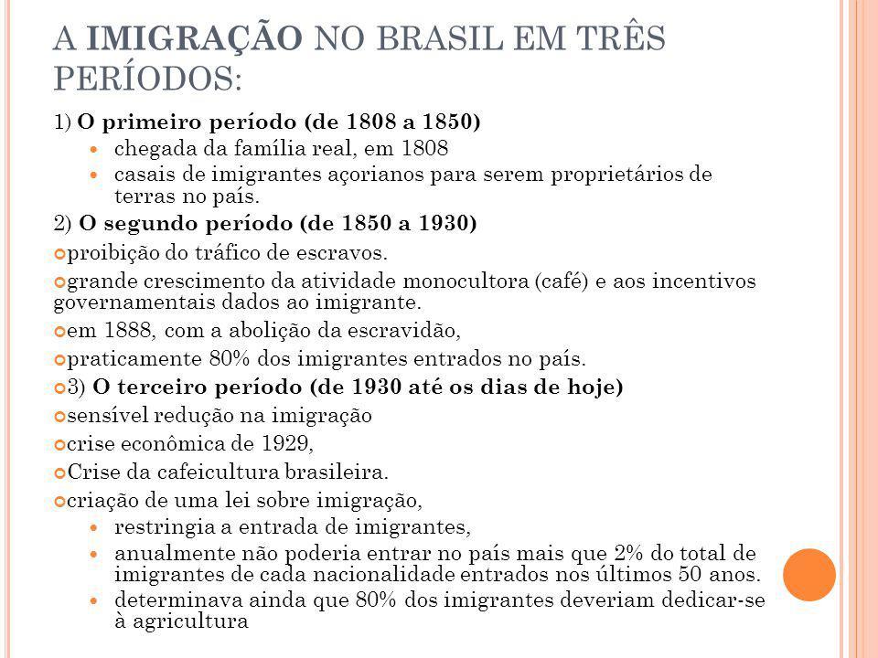 A IMIGRAÇÃO NO BRASIL EM TRÊS PERÍODOS: