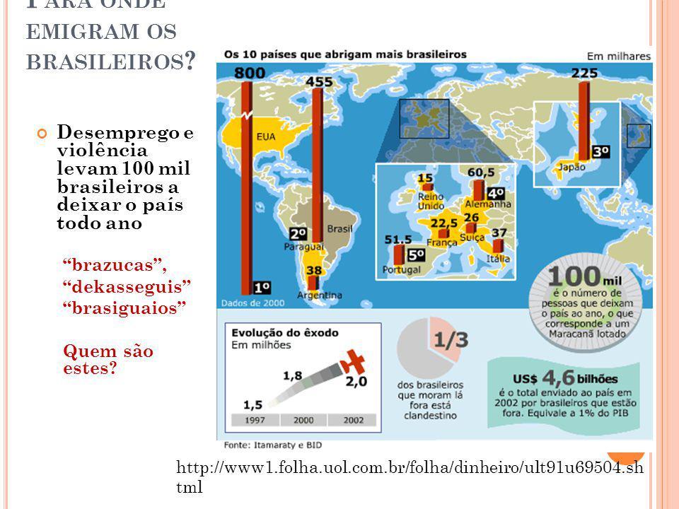 Para onde emigram os brasileiros