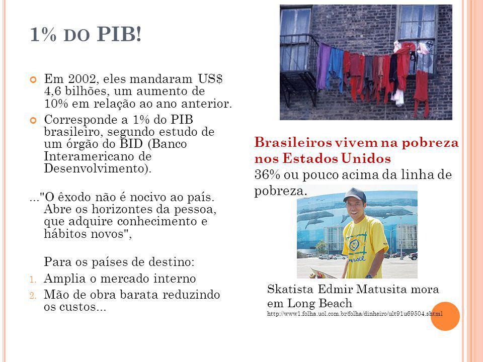 1% do PIB! Brasileiros vivem na pobreza nos Estados Unidos