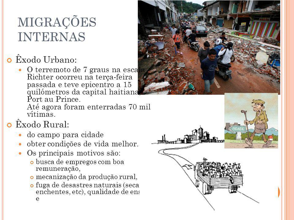 MIGRAÇÕES INTERNAS Êxodo Urbano: Êxodo Rural: