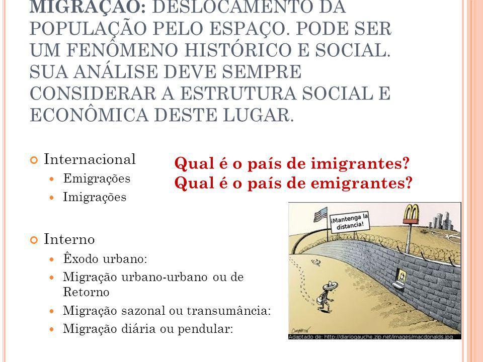 MIGRAÇÃO: DESLOCAMENTO DA POPULAÇÃO PELO ESPAÇO
