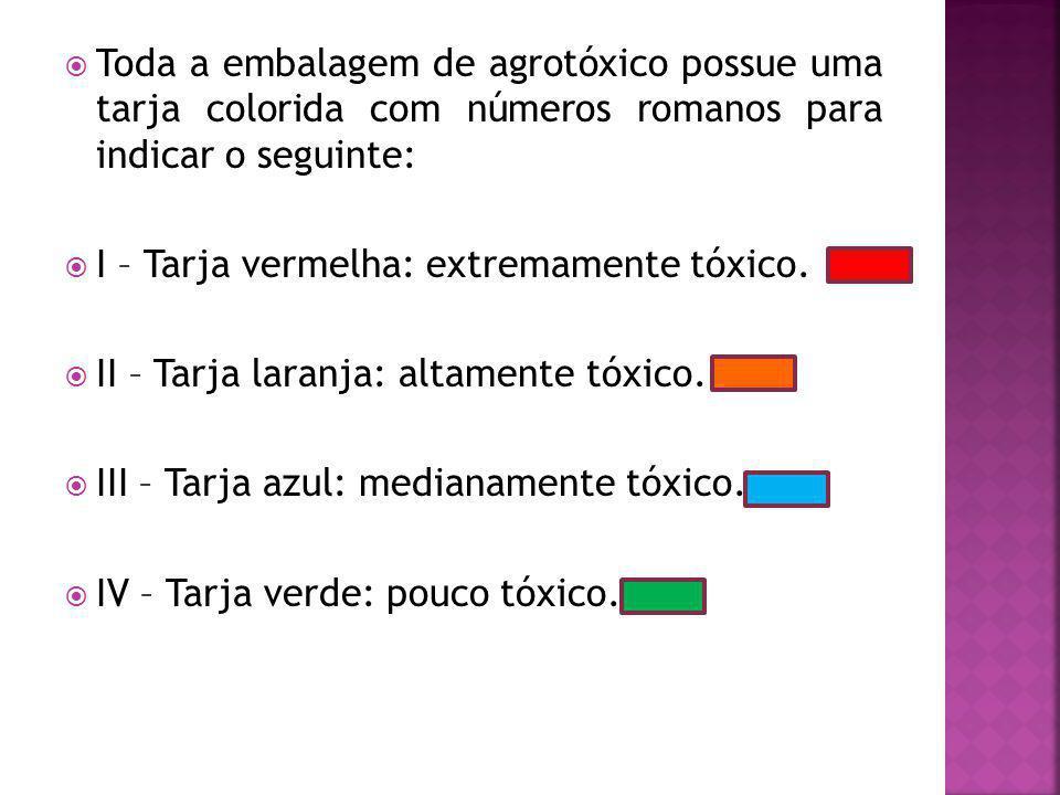 Toda a embalagem de agrotóxico possue uma tarja colorida com números romanos para indicar o seguinte: