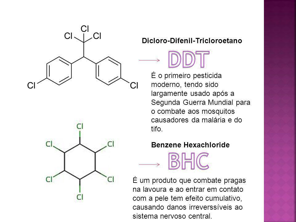 DDT BHC Dicloro-Difenil-Tricloroetano