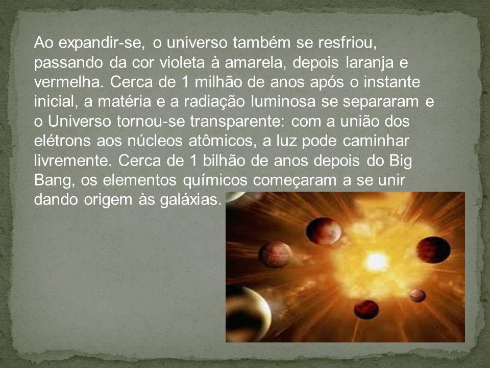 Ao expandir-se, o universo também se resfriou, passando da cor violeta à amarela, depois laranja e vermelha.