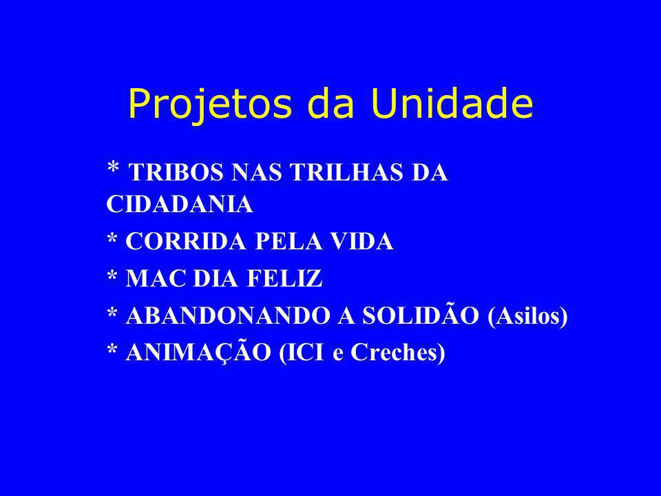 Projetos da Unidade * TRIBOS NAS TRILHAS DA CIDADANIA