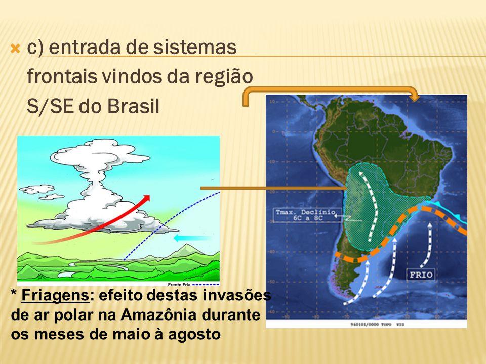 c) entrada de sistemas frontais vindos da região S/SE do Brasil