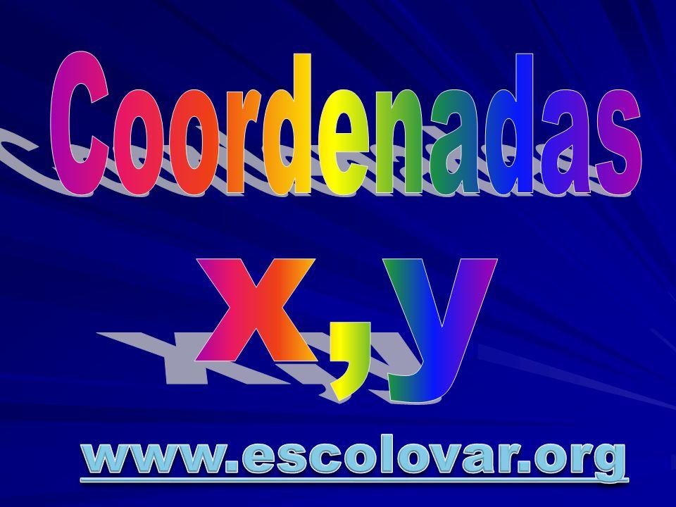 Coordenadas x,y www.escolovar.org