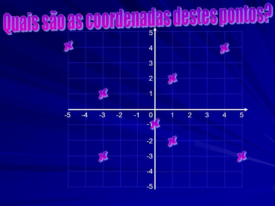 Quais são as coordenadas destes pontos