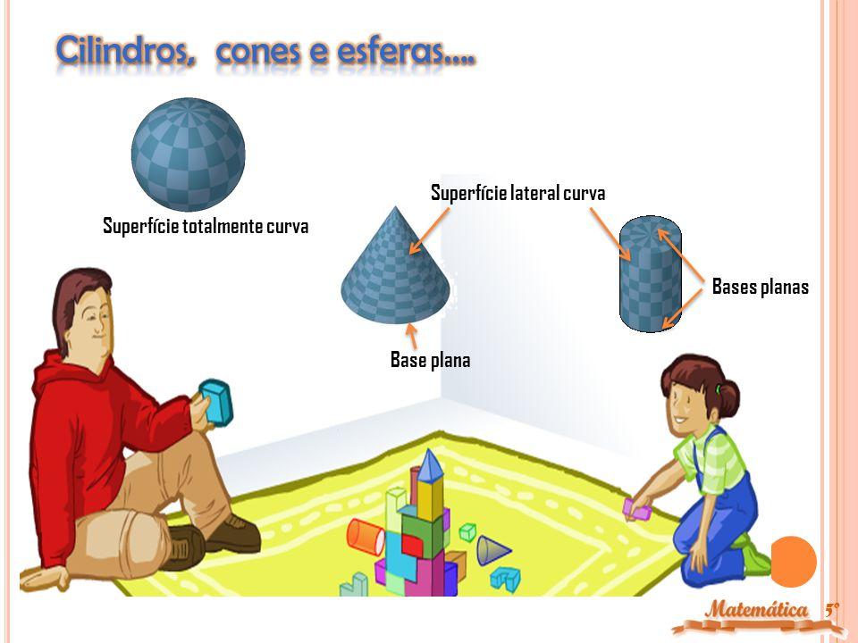 Cilindros, cones e esferas….