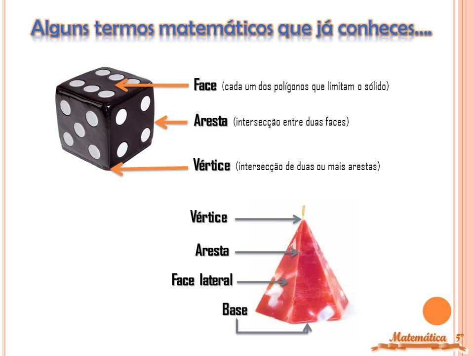 Alguns termos matemáticos que já conheces….