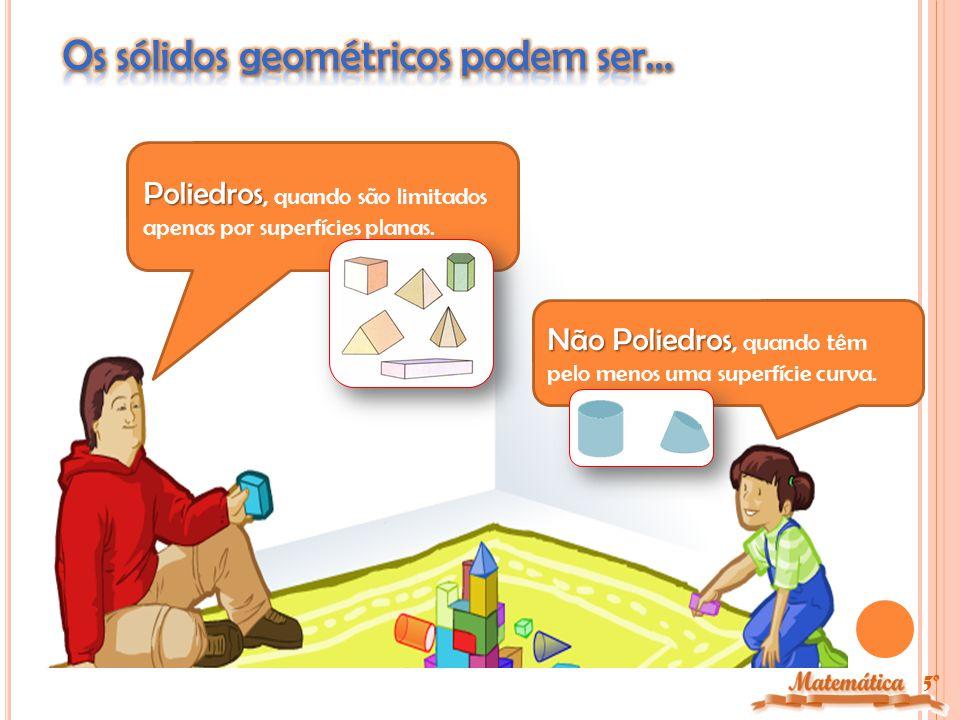 Os sólidos geométricos podem ser…