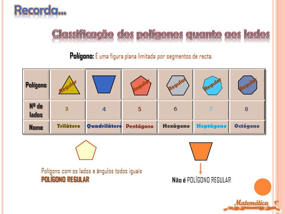 Recorda… Classificação dos polígonos quanto aos lados