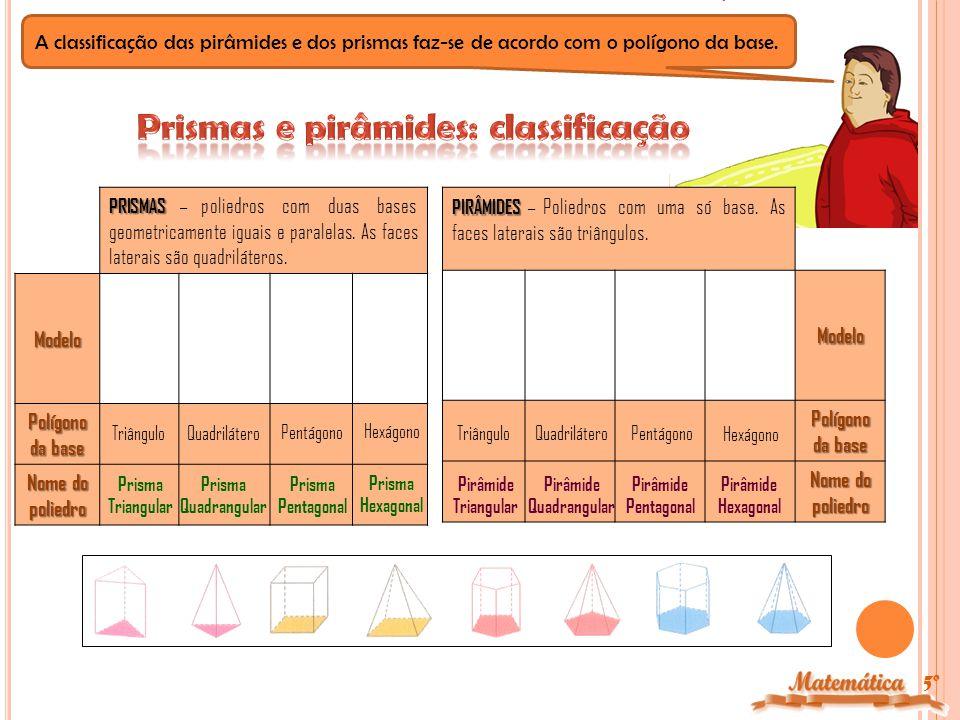 Prismas e pirâmides: classificação