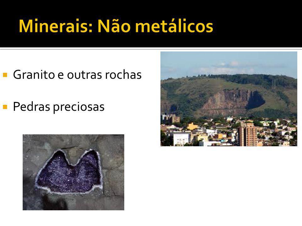 Minerais: Não metálicos