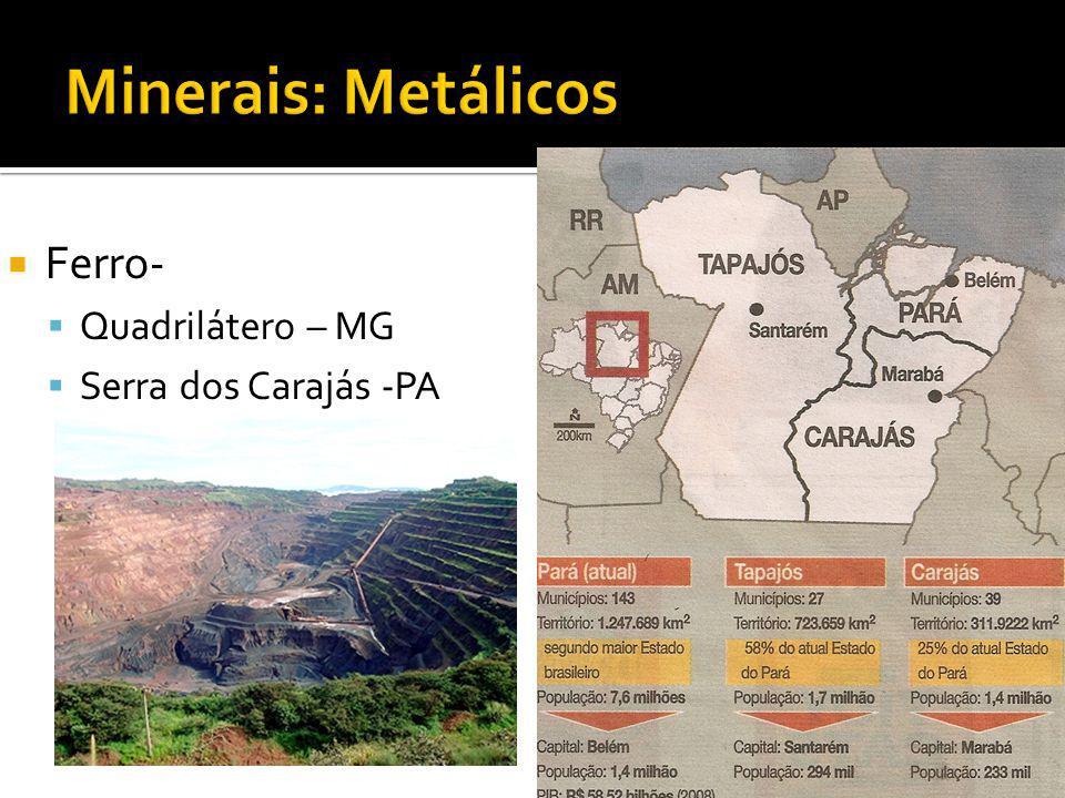 Minerais: Metálicos Ferro- Quadrilátero – MG Serra dos Carajás -PA