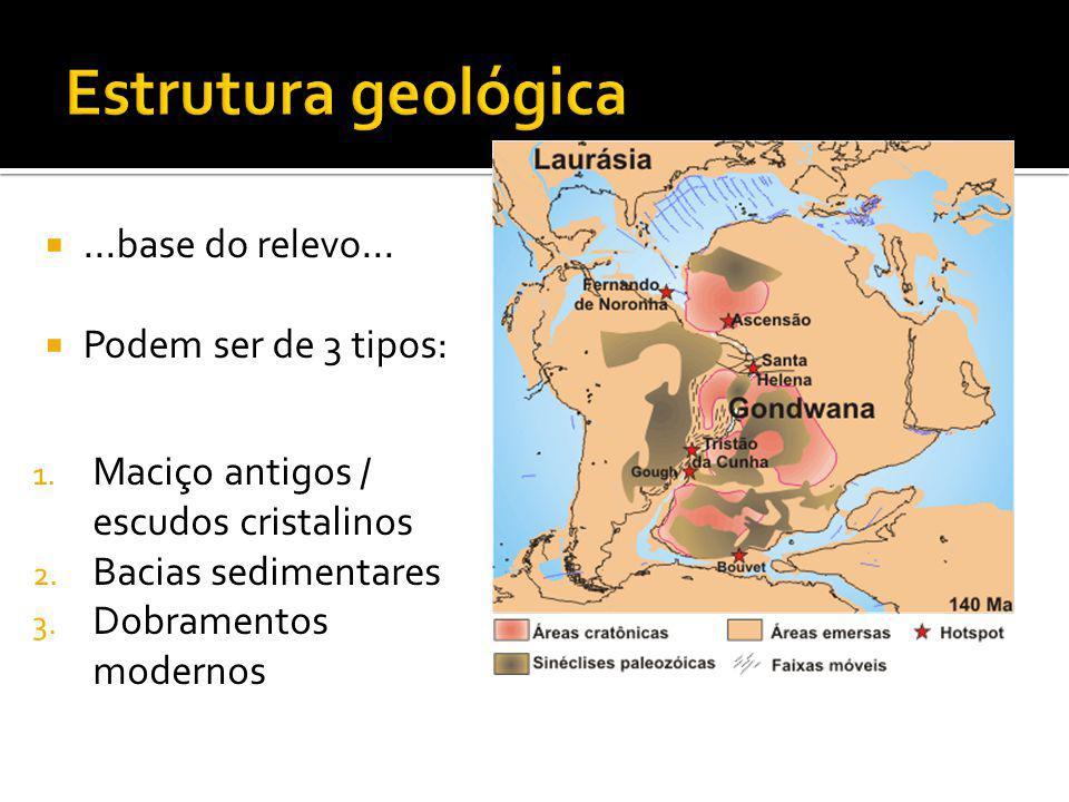 Estrutura geológica ...base do relevo... Podem ser de 3 tipos: