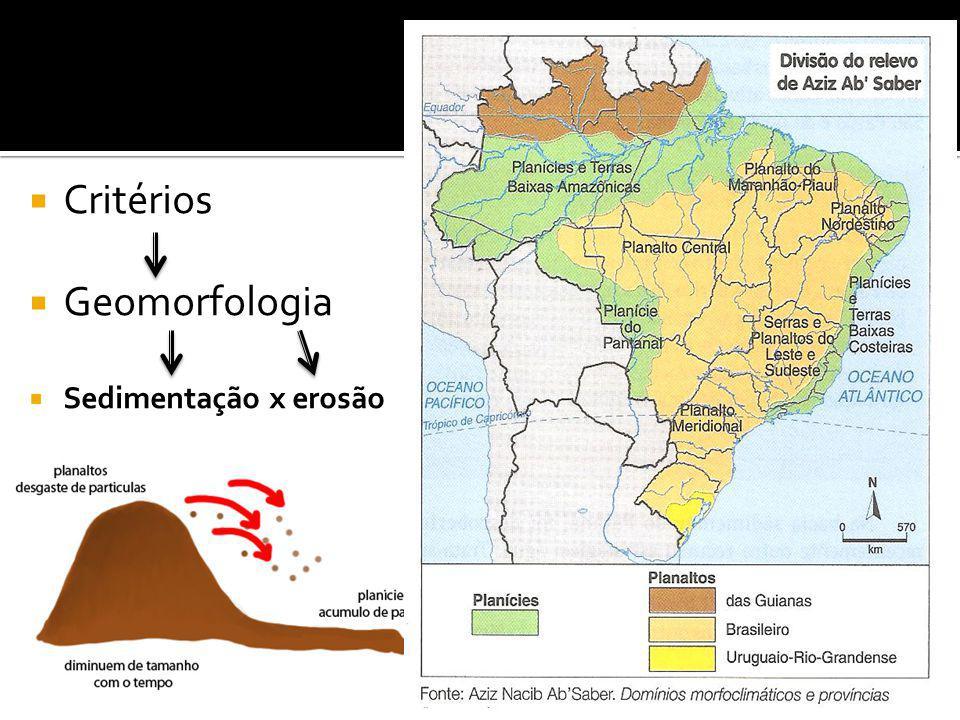 Critérios Geomorfologia Sedimentação x erosão