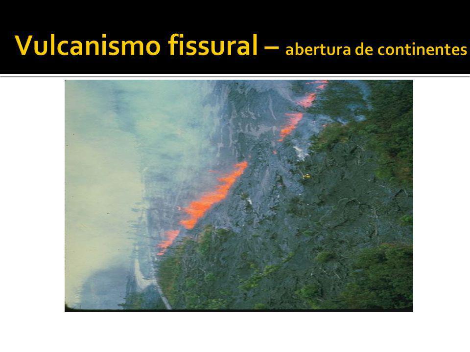 Vulcanismo fissural – abertura de continentes