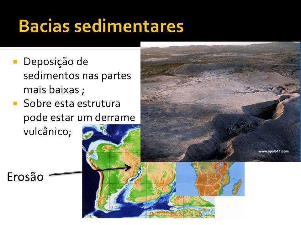 Bacias sedimentares Erosão
