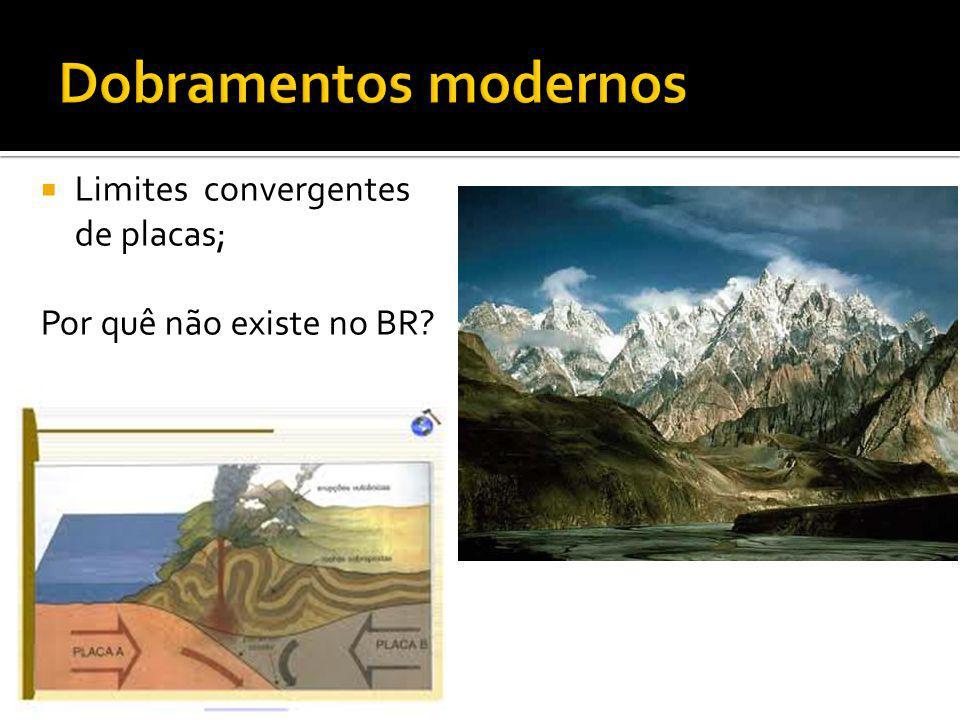 Dobramentos modernos Limites convergentes de placas;