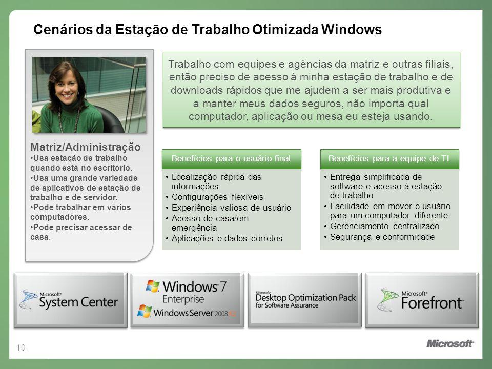 Cenários da Estação de Trabalho Otimizada Windows