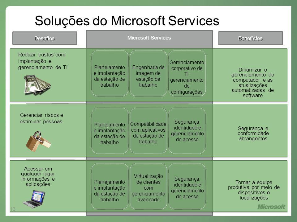 Soluções do Microsoft Services
