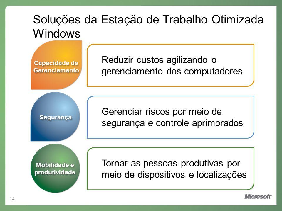 Soluções da Estação de Trabalho Otimizada Windows