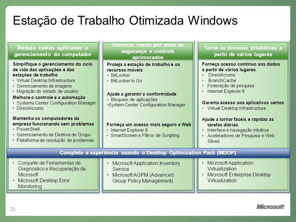 Estação de Trabalho Otimizada Windows