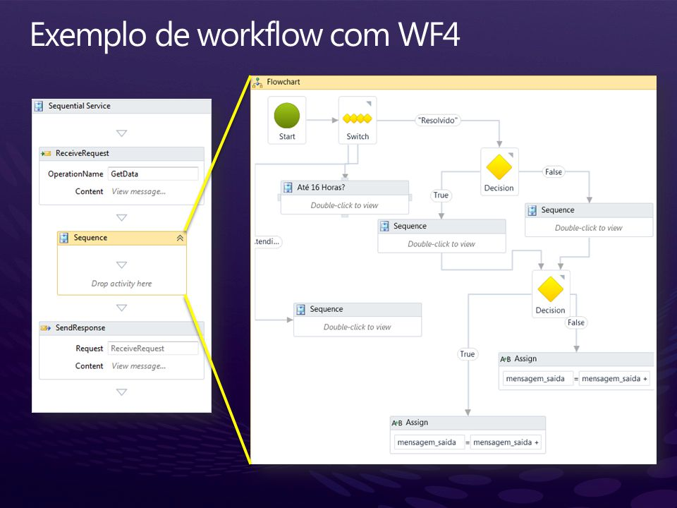 Exemplo de workflow com WF4