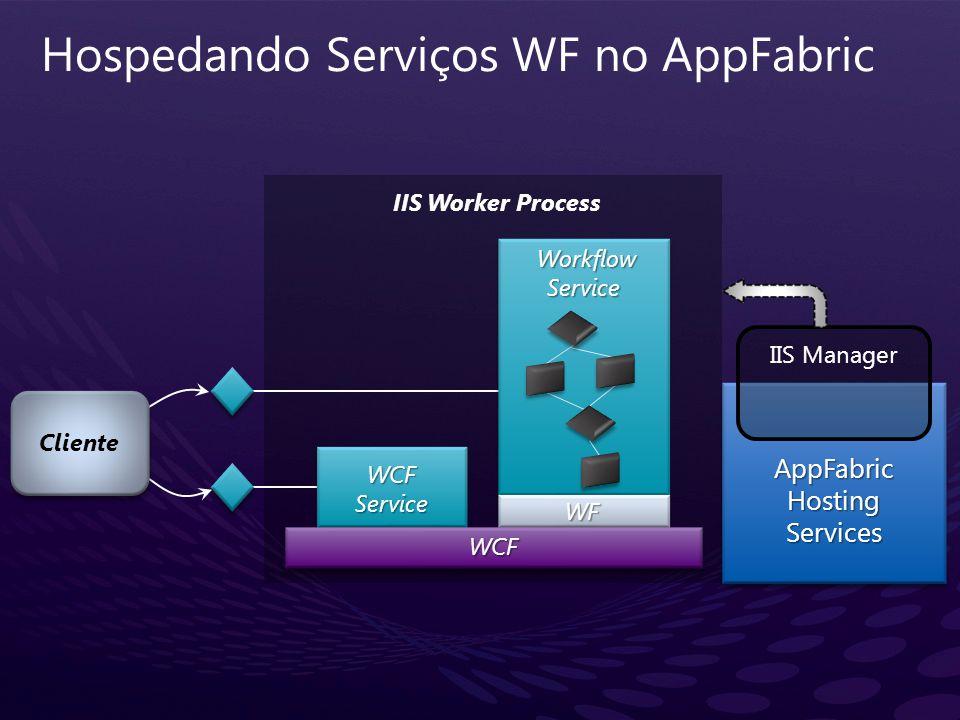 Hospedando Serviços WF no AppFabric