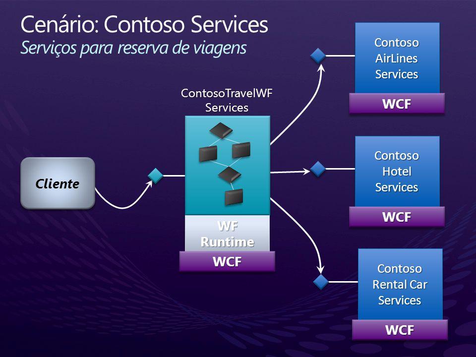 Cenário: Contoso Services Serviços para reserva de viagens