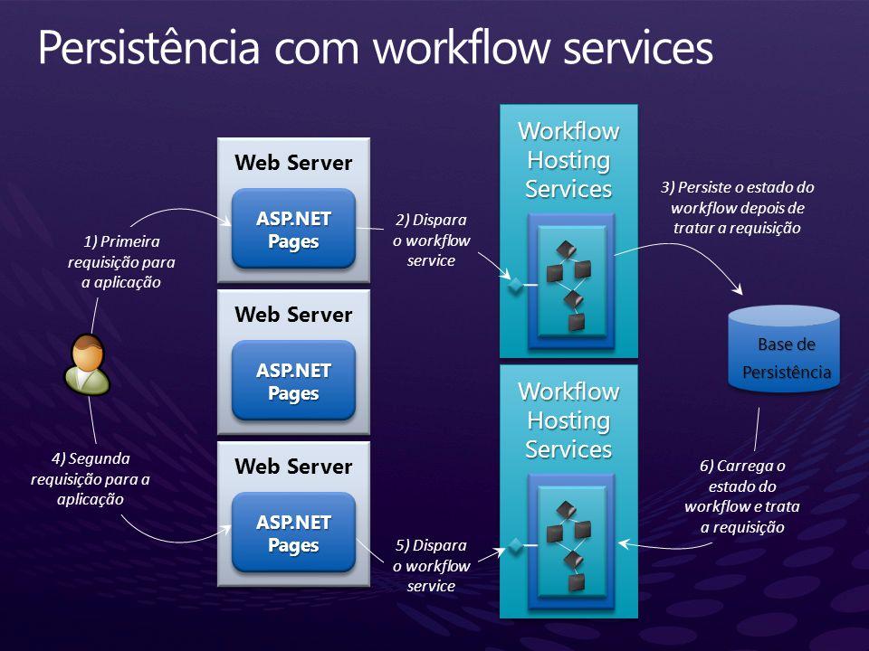 Persistência com workflow services