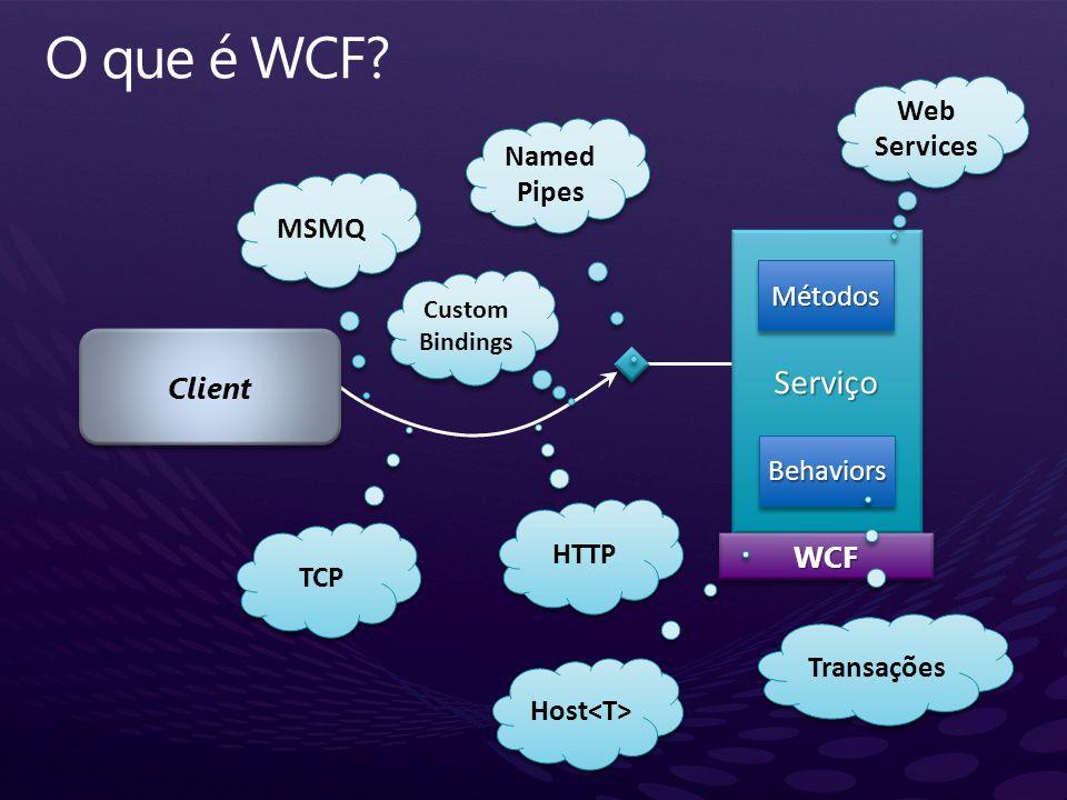 O que é WCF Serviço Web Services Named Pipes MSMQ Métodos Client