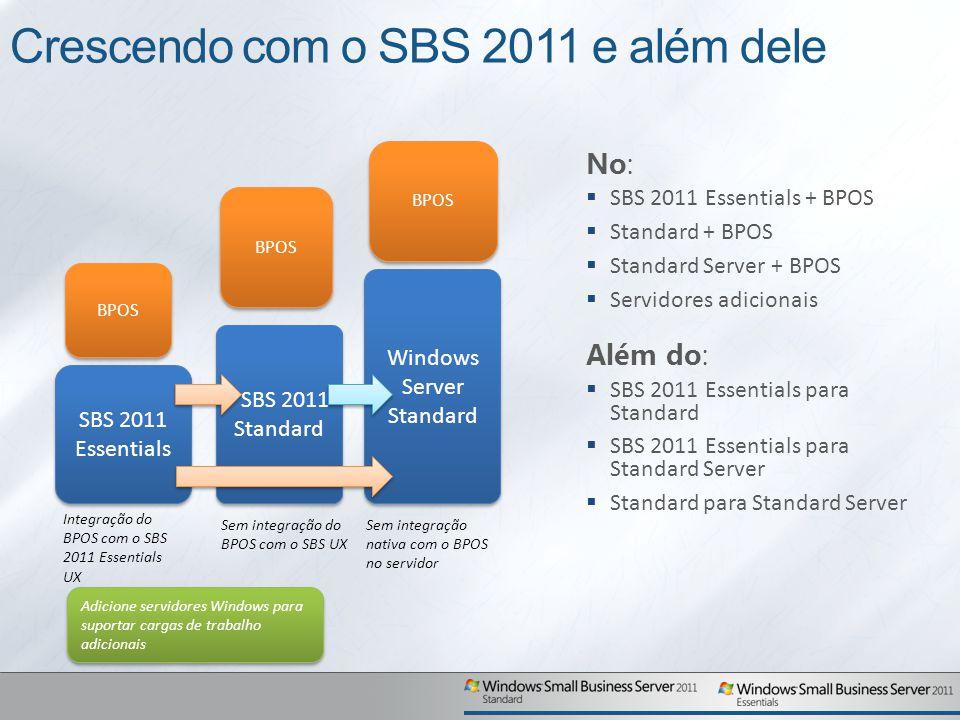 Crescendo com o SBS 2011 e além dele