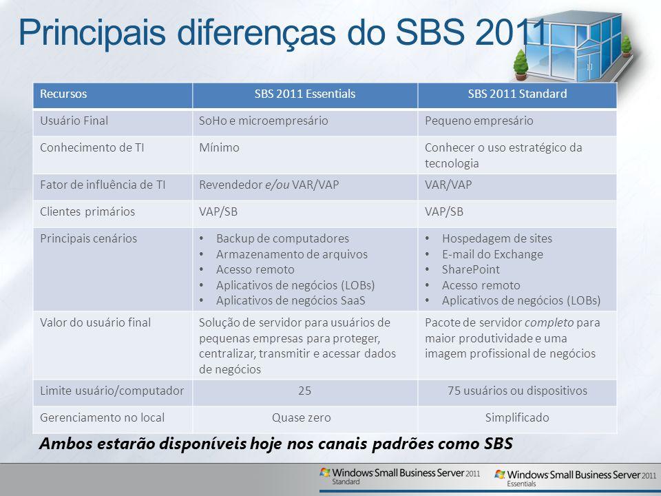 Principais diferenças do SBS 2011