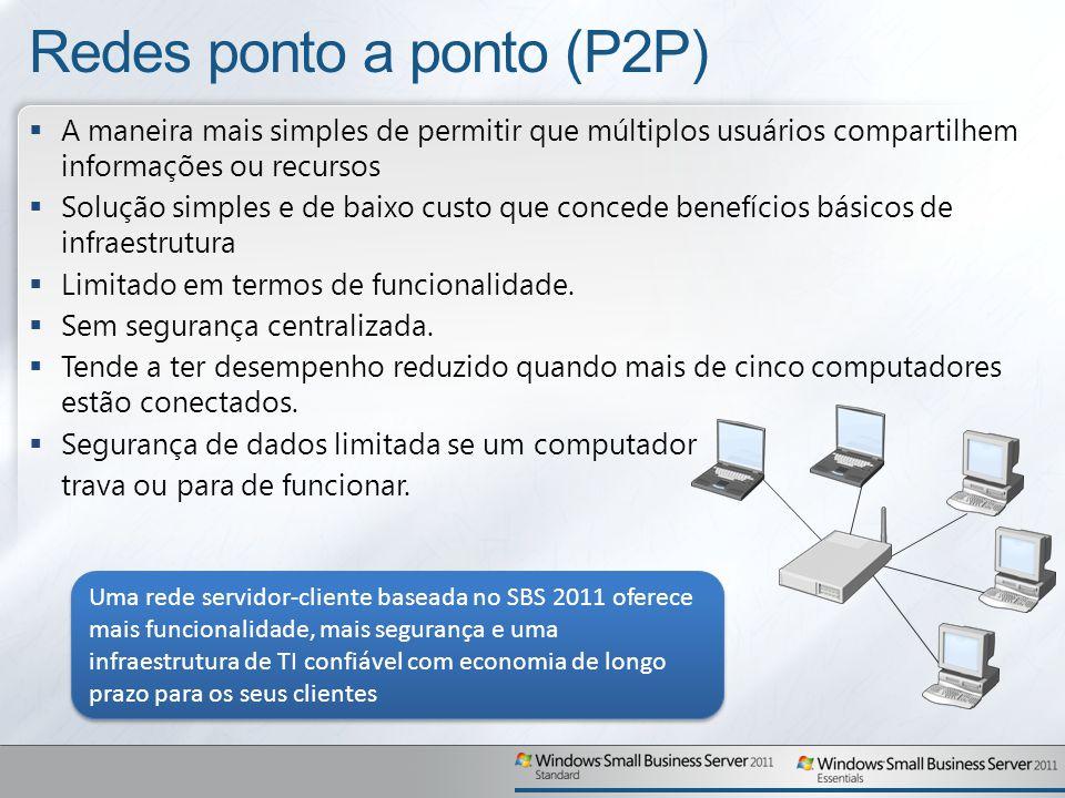 Redes ponto a ponto (P2P)