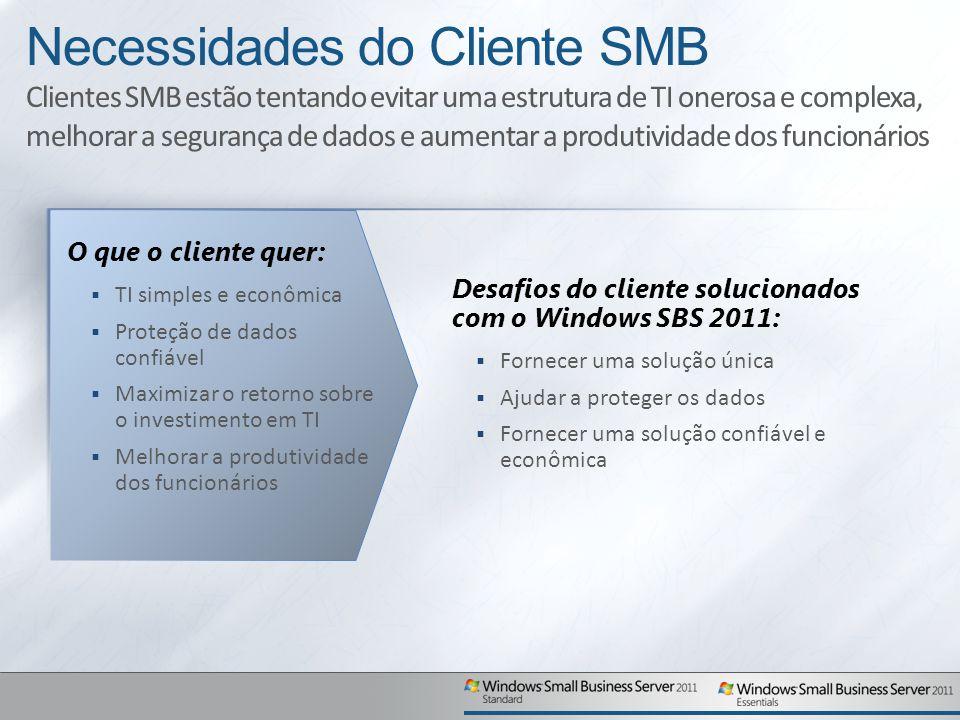 Necessidades do Cliente SMB Clientes SMB estão tentando evitar uma estrutura de TI onerosa e complexa, melhorar a segurança de dados e aumentar a produtividade dos funcionários
