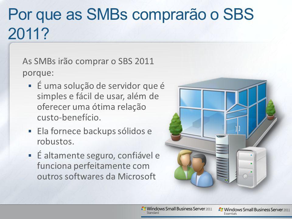 Por que as SMBs comprarão o SBS 2011