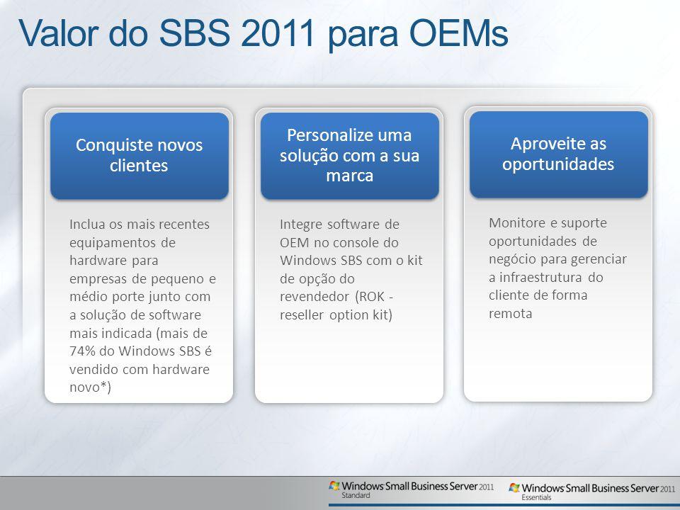 Valor do SBS 2011 para OEMs Personalize uma solução com a sua marca
