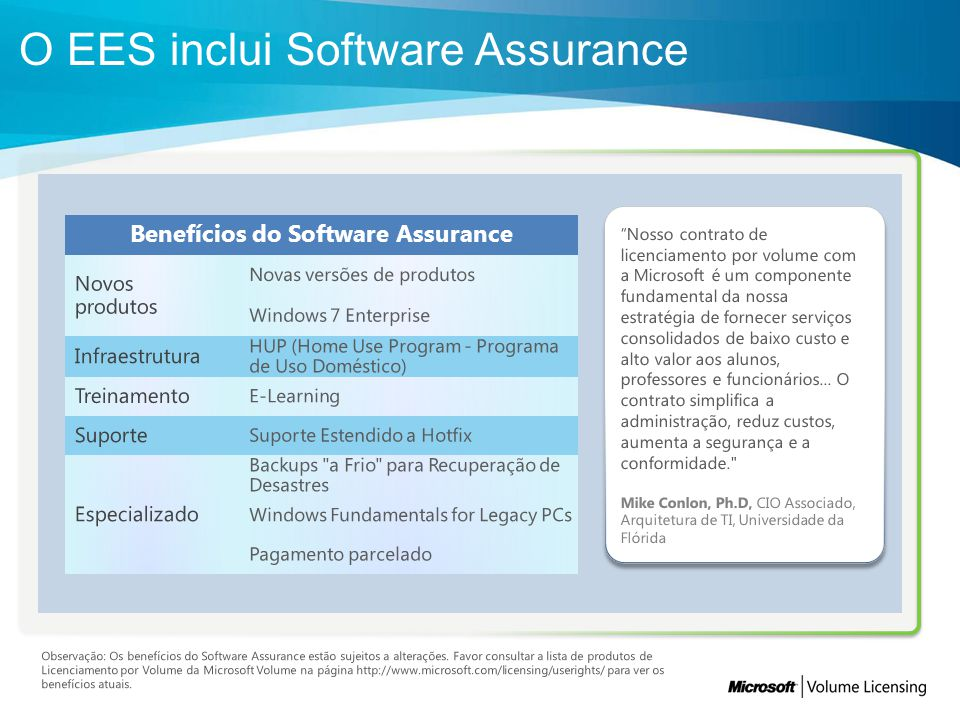 O EES inclui Software Assurance