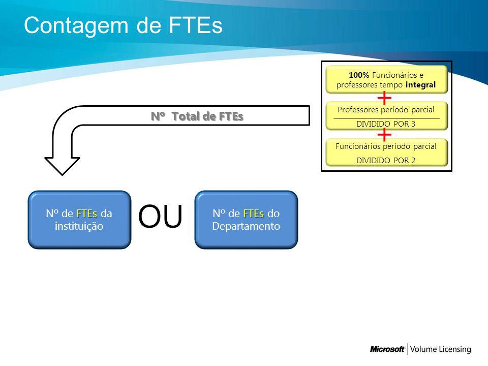 OU + + Contagem de FTEs Nº Total de FTEs Nº de FTEs da instituição